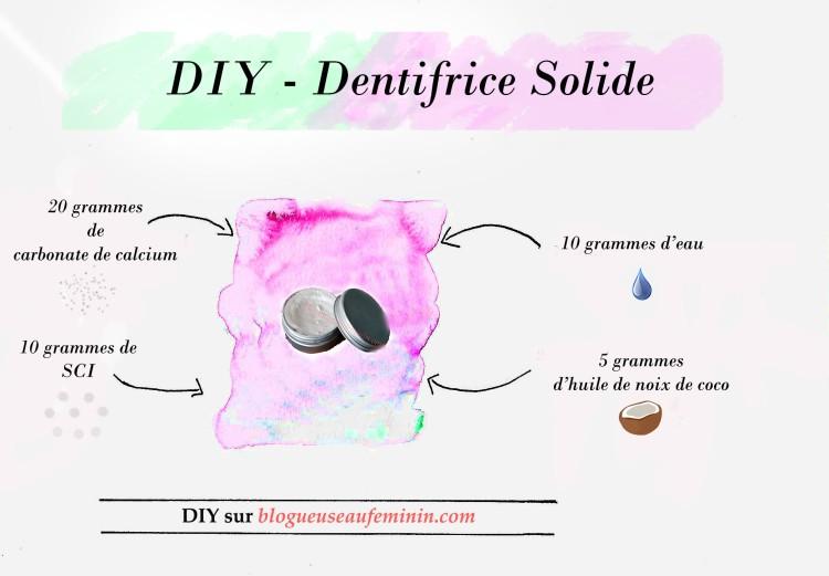 Fiche Dentifrice Solide